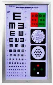 PPEC8020 LED Visual Chart