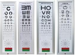 PPEC8022 LED Visual Chart